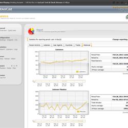 Shoutcast Control Panel statistics system